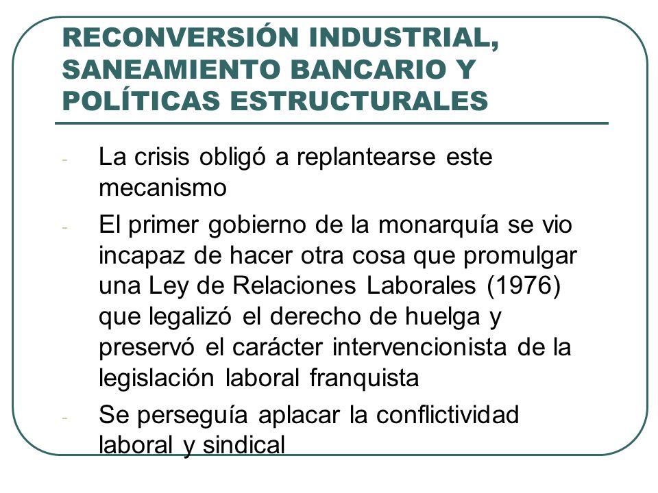 RECONVERSIÓN INDUSTRIAL, SANEAMIENTO BANCARIO Y POLÍTICAS ESTRUCTURALES - La crisis obligó a replantearse este mecanismo - El primer gobierno de la monarquía se vio incapaz de hacer otra cosa que promulgar una Ley de Relaciones Laborales (1976) que legalizó el derecho de huelga y preservó el carácter intervencionista de la legislación laboral franquista - Se perseguía aplacar la conflictividad laboral y sindical