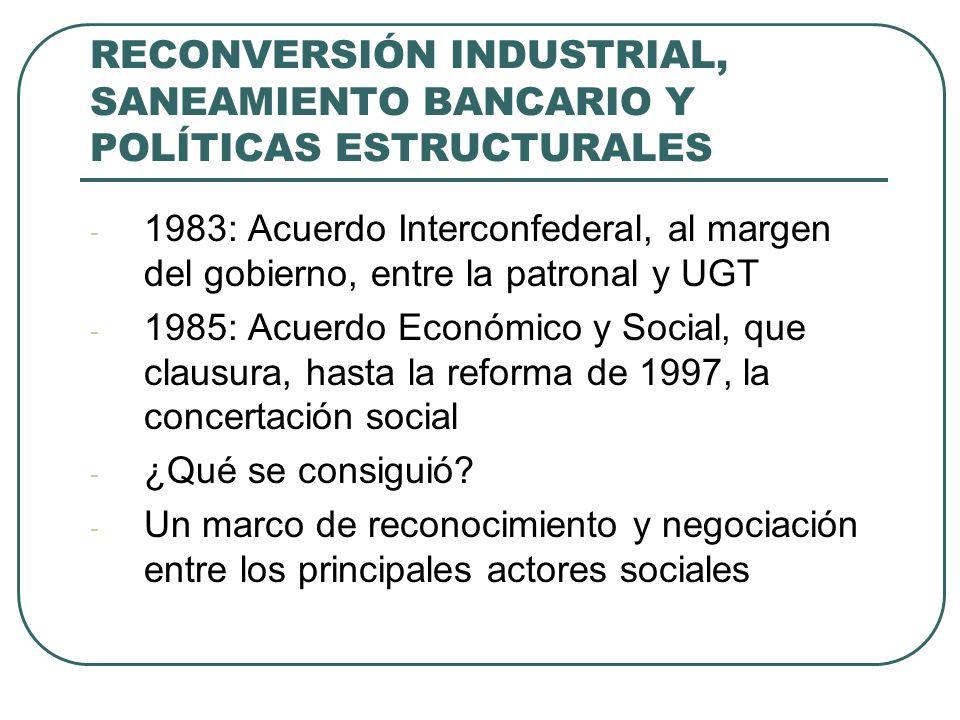 RECONVERSIÓN INDUSTRIAL, SANEAMIENTO BANCARIO Y POLÍTICAS ESTRUCTURALES - 1983: Acuerdo Interconfederal, al margen del gobierno, entre la patronal y UGT - 1985: Acuerdo Económico y Social, que clausura, hasta la reforma de 1997, la concertación social - ¿Qué se consiguió.