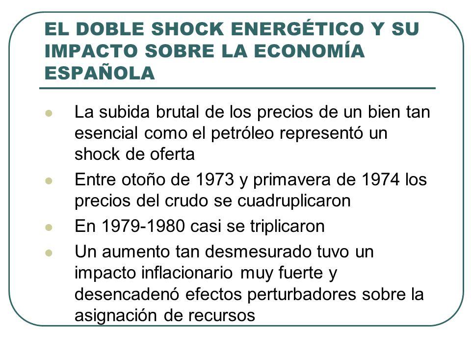 EL DOBLE SHOCK ENERGÉTICO Y SU IMPACTO SOBRE LA ECONOMÍA ESPAÑOLA La subida brutal de los precios de un bien tan esencial como el petróleo representó