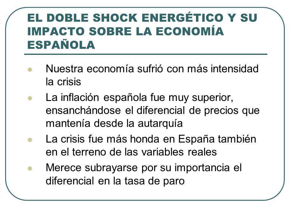 EL DOBLE SHOCK ENERGÉTICO Y SU IMPACTO SOBRE LA ECONOMÍA ESPAÑOLA Nuestra economía sufrió con más intensidad la crisis La inflación española fue muy superior, ensanchándose el diferencial de precios que mantenía desde la autarquía La crisis fue más honda en España también en el terreno de las variables reales Merece subrayarse por su importancia el diferencial en la tasa de paro
