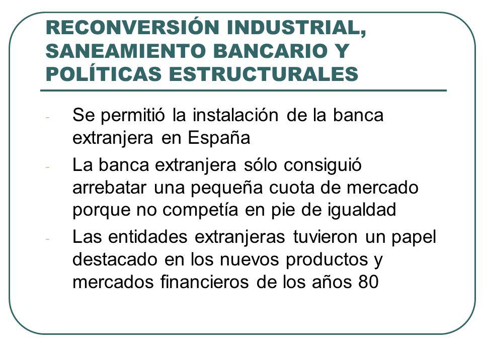 RECONVERSIÓN INDUSTRIAL, SANEAMIENTO BANCARIO Y POLÍTICAS ESTRUCTURALES - Se permitió la instalación de la banca extranjera en España - La banca extranjera sólo consiguió arrebatar una pequeña cuota de mercado porque no competía en pie de igualdad - Las entidades extranjeras tuvieron un papel destacado en los nuevos productos y mercados financieros de los años 80