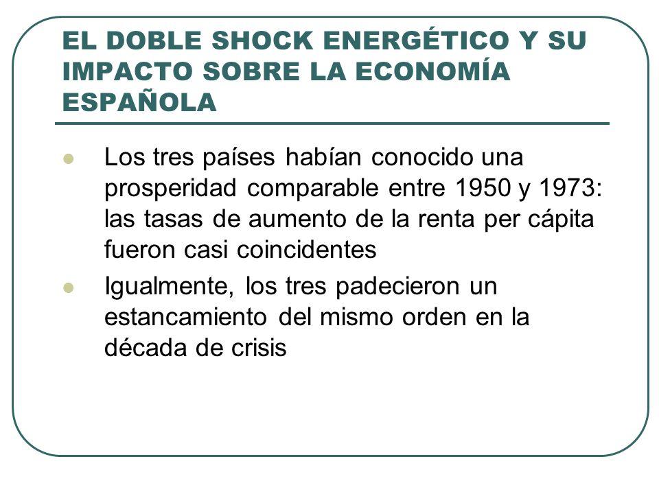 EL DOBLE SHOCK ENERGÉTICO Y SU IMPACTO SOBRE LA ECONOMÍA ESPAÑOLA Los tres países habían conocido una prosperidad comparable entre 1950 y 1973: las tasas de aumento de la renta per cápita fueron casi coincidentes Igualmente, los tres padecieron un estancamiento del mismo orden en la década de crisis