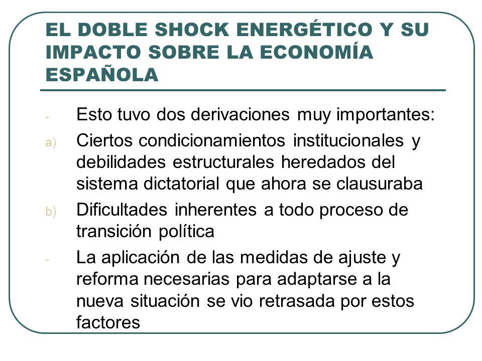 EL DOBLE SHOCK ENERGÉTICO Y SU IMPACTO SOBRE LA ECONOMÍA ESPAÑOLA - Esto tuvo dos derivaciones muy importantes: a) Ciertos condicionamientos instituci