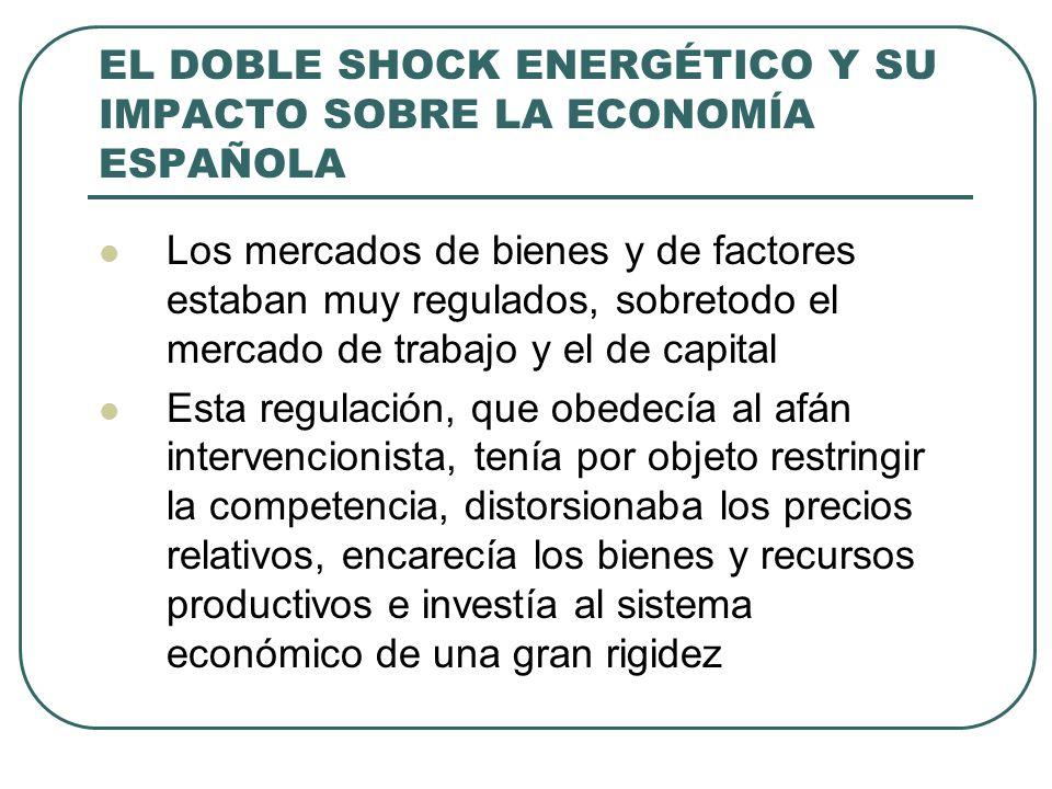 EL DOBLE SHOCK ENERGÉTICO Y SU IMPACTO SOBRE LA ECONOMÍA ESPAÑOLA Los mercados de bienes y de factores estaban muy regulados, sobretodo el mercado de