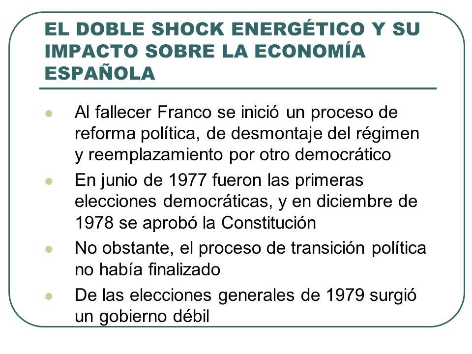 EL DOBLE SHOCK ENERGÉTICO Y SU IMPACTO SOBRE LA ECONOMÍA ESPAÑOLA Al fallecer Franco se inició un proceso de reforma política, de desmontaje del régimen y reemplazamiento por otro democrático En junio de 1977 fueron las primeras elecciones democráticas, y en diciembre de 1978 se aprobó la Constitución No obstante, el proceso de transición política no había finalizado De las elecciones generales de 1979 surgió un gobierno débil