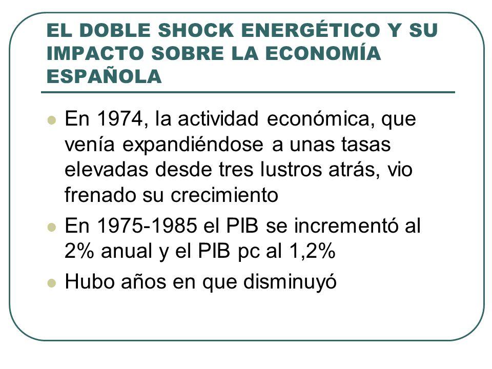 EL DOBLE SHOCK ENERGÉTICO Y SU IMPACTO SOBRE LA ECONOMÍA ESPAÑOLA La desaceleración del PIB ocurrió en dos etapas: a) 1975-1978: Las tasas de los años precedentes (en torno al 8%) quedaron reducida a la mitad b) 1979-1985: Volvieron a caer, no logrando superar el 2% Se trató de dos escalones: 1975 y 1979, cada uno de ellos asociado a un shock petrolífero