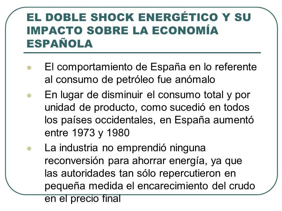 EL DOBLE SHOCK ENERGÉTICO Y SU IMPACTO SOBRE LA ECONOMÍA ESPAÑOLA El comportamiento de España en lo referente al consumo de petróleo fue anómalo En lugar de disminuir el consumo total y por unidad de producto, como sucedió en todos los países occidentales, en España aumentó entre 1973 y 1980 La industria no emprendió ninguna reconversión para ahorrar energía, ya que las autoridades tan sólo repercutieron en pequeña medida el encarecimiento del crudo en el precio final