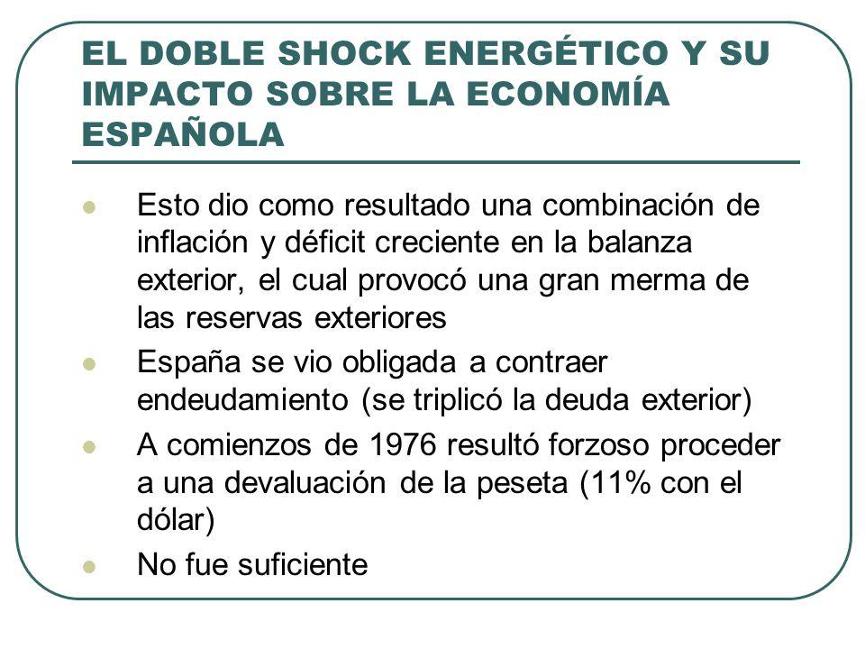 EL DOBLE SHOCK ENERGÉTICO Y SU IMPACTO SOBRE LA ECONOMÍA ESPAÑOLA Esto dio como resultado una combinación de inflación y déficit creciente en la balanza exterior, el cual provocó una gran merma de las reservas exteriores España se vio obligada a contraer endeudamiento (se triplicó la deuda exterior) A comienzos de 1976 resultó forzoso proceder a una devaluación de la peseta (11% con el dólar) No fue suficiente