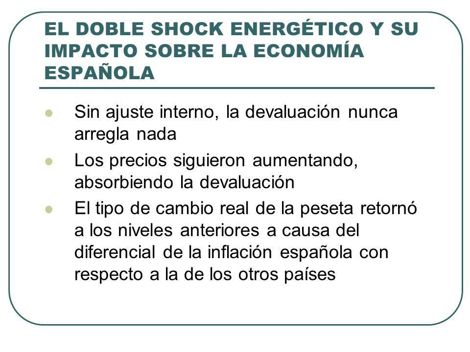 EL DOBLE SHOCK ENERGÉTICO Y SU IMPACTO SOBRE LA ECONOMÍA ESPAÑOLA Sin ajuste interno, la devaluación nunca arregla nada Los precios siguieron aumentando, absorbiendo la devaluación El tipo de cambio real de la peseta retornó a los niveles anteriores a causa del diferencial de la inflación española con respecto a la de los otros países