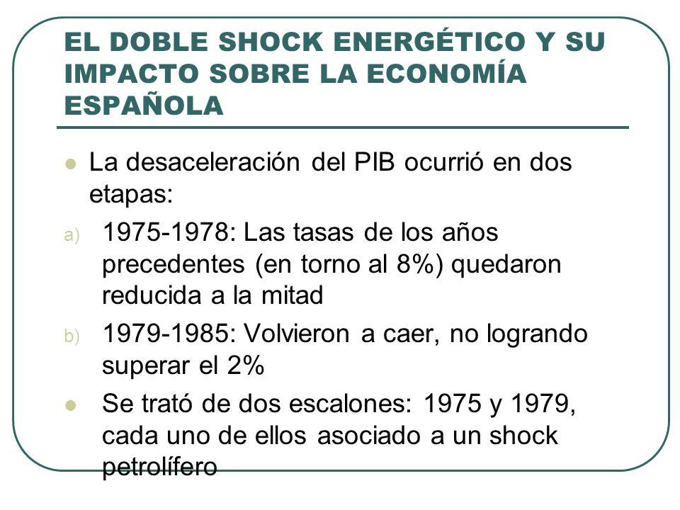 EL DOBLE SHOCK ENERGÉTICO Y SU IMPACTO SOBRE LA ECONOMÍA ESPAÑOLA La multiplicación de los precios del petróleo conllevó un cambio de los precios relativos que afectó a todos los bienes, servicios y factores El balance de la demanda interna fue aún más pobre Si no se hubiese expandido la demanda exterior de bienes y servicios, los niveles de producción y renta por habitante de 1985 habrían quedado por debajo de los de 10 años atrás