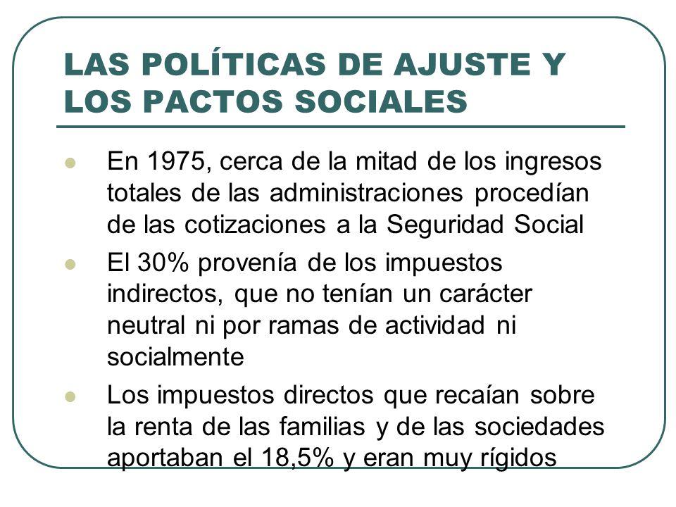 LAS POLÍTICAS DE AJUSTE Y LOS PACTOS SOCIALES En 1975, cerca de la mitad de los ingresos totales de las administraciones procedían de las cotizaciones