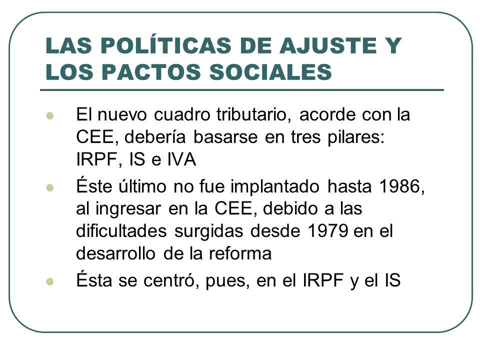 LAS POLÍTICAS DE AJUSTE Y LOS PACTOS SOCIALES El nuevo cuadro tributario, acorde con la CEE, debería basarse en tres pilares: IRPF, IS e IVA Éste último no fue implantado hasta 1986, al ingresar en la CEE, debido a las dificultades surgidas desde 1979 en el desarrollo de la reforma Ésta se centró, pues, en el IRPF y el IS