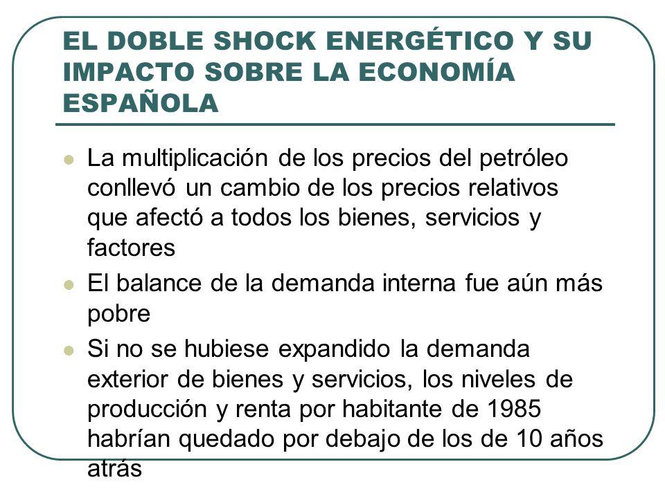 EL DOBLE SHOCK ENERGÉTICO Y SU IMPACTO SOBRE LA ECONOMÍA ESPAÑOLA En cuanto al PIB por habitante español, en 1975 finalizó una época, iniciada en 1960, de proceso de convergencia real En 1975-1978 España vivió (gastó) por encima de sus posibilidades y a partir de 1978 se impuso la dura realidad del ajuste y el empobrecimiento relativo De 1979 a 1985 España divergió, a pesar de que la economía europea avanzó con gran lentitud