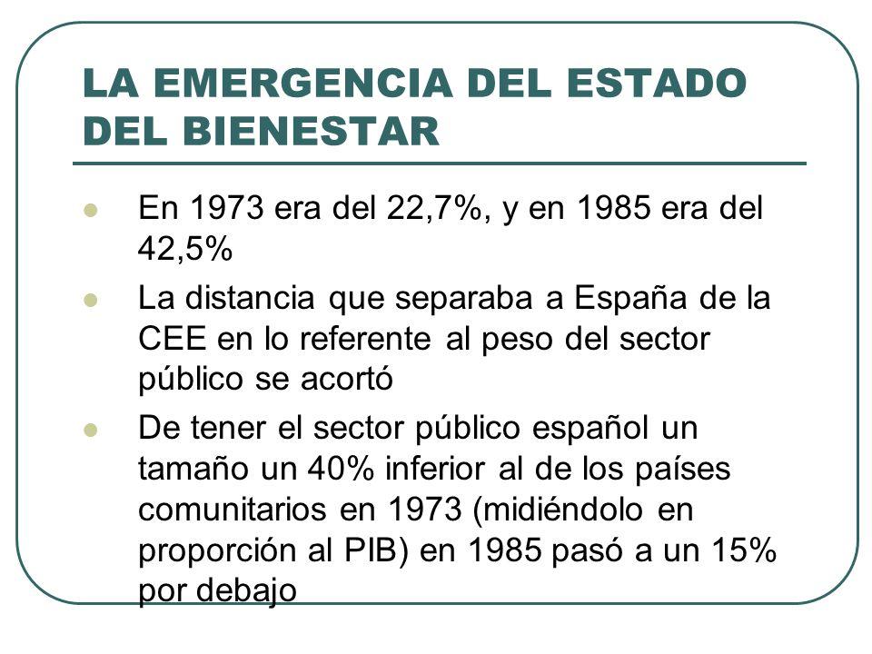 LA EMERGENCIA DEL ESTADO DEL BIENESTAR En 1973 era del 22,7%, y en 1985 era del 42,5% La distancia que separaba a España de la CEE en lo referente al peso del sector público se acortó De tener el sector público español un tamaño un 40% inferior al de los países comunitarios en 1973 (midiéndolo en proporción al PIB) en 1985 pasó a un 15% por debajo