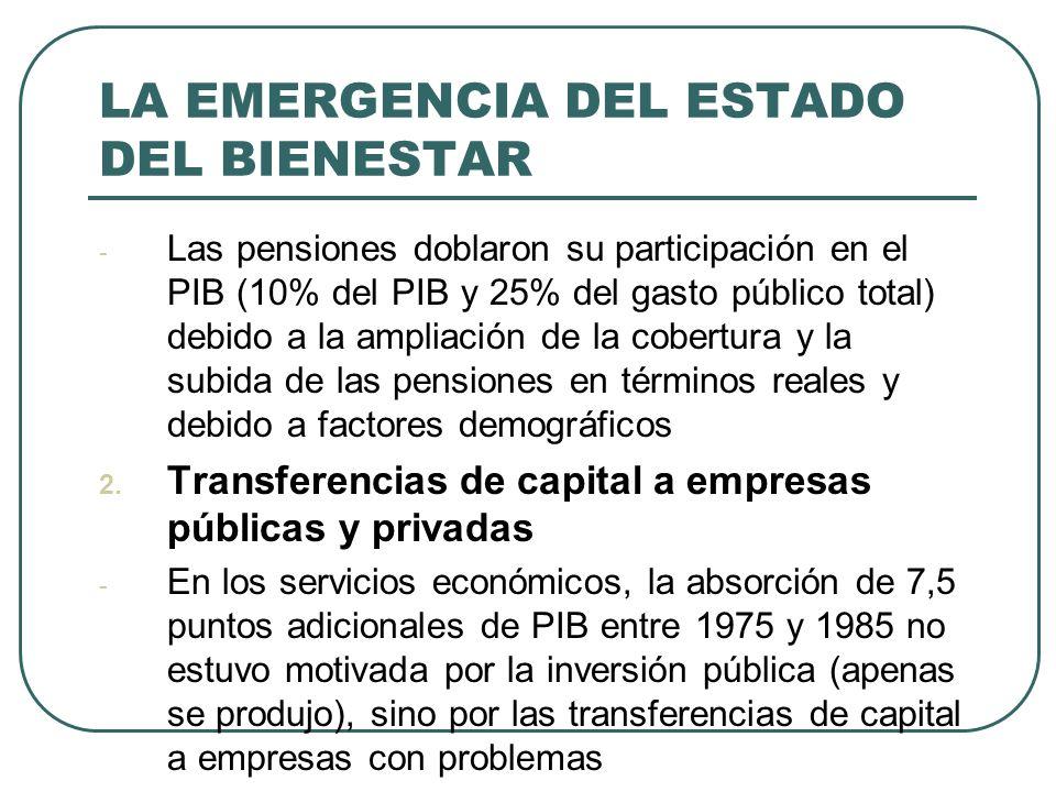 LA EMERGENCIA DEL ESTADO DEL BIENESTAR - Las pensiones doblaron su participación en el PIB (10% del PIB y 25% del gasto público total) debido a la ampliación de la cobertura y la subida de las pensiones en términos reales y debido a factores demográficos 2.