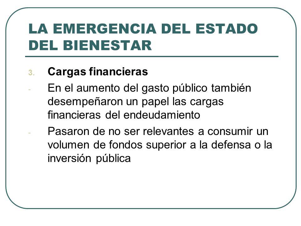 LA EMERGENCIA DEL ESTADO DEL BIENESTAR 3. Cargas financieras - En el aumento del gasto público también desempeñaron un papel las cargas financieras de