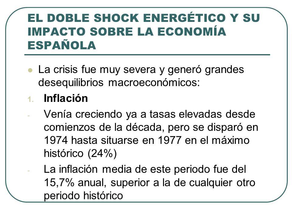 EL DOBLE SHOCK ENERGÉTICO Y SU IMPACTO SOBRE LA ECONOMÍA ESPAÑOLA La crisis fue muy severa y generó grandes desequilibrios macroeconómicos: 1. Inflaci