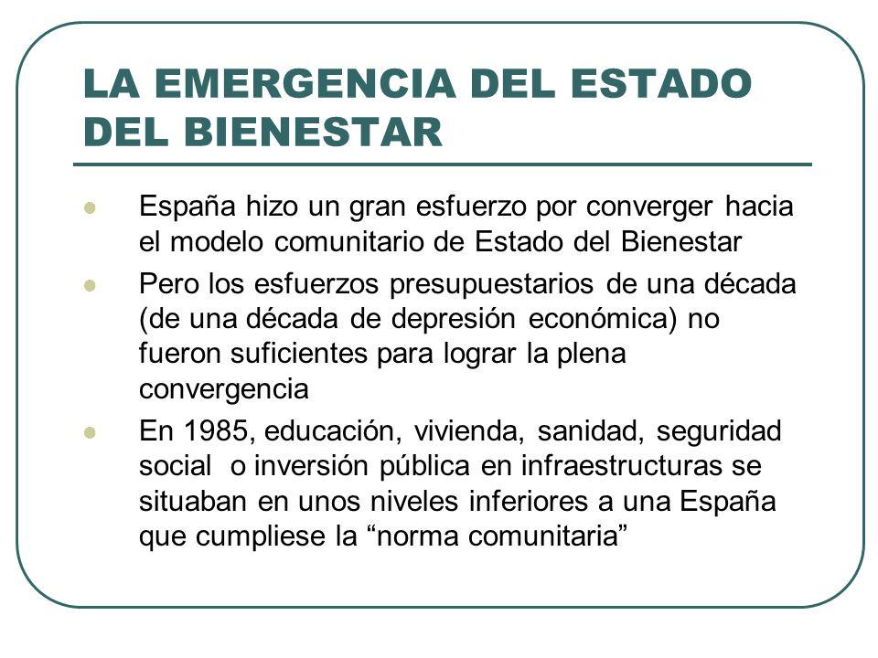 LA EMERGENCIA DEL ESTADO DEL BIENESTAR España hizo un gran esfuerzo por converger hacia el modelo comunitario de Estado del Bienestar Pero los esfuerz