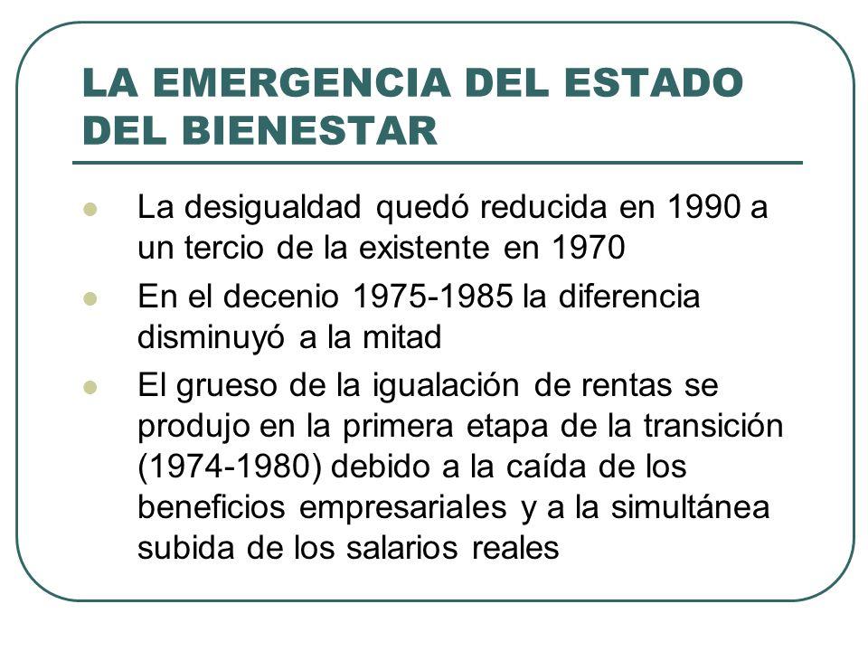 LA EMERGENCIA DEL ESTADO DEL BIENESTAR La desigualdad quedó reducida en 1990 a un tercio de la existente en 1970 En el decenio 1975-1985 la diferencia disminuyó a la mitad El grueso de la igualación de rentas se produjo en la primera etapa de la transición (1974-1980) debido a la caída de los beneficios empresariales y a la simultánea subida de los salarios reales