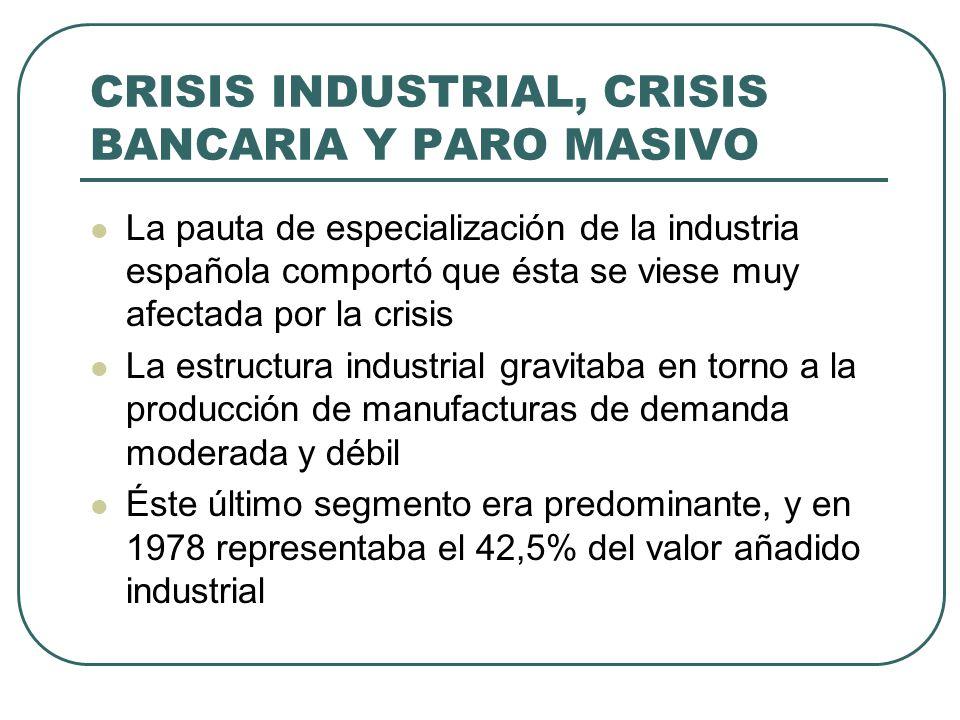 CRISIS INDUSTRIAL, CRISIS BANCARIA Y PARO MASIVO La pauta de especialización de la industria española comportó que ésta se viese muy afectada por la crisis La estructura industrial gravitaba en torno a la producción de manufacturas de demanda moderada y débil Éste último segmento era predominante, y en 1978 representaba el 42,5% del valor añadido industrial