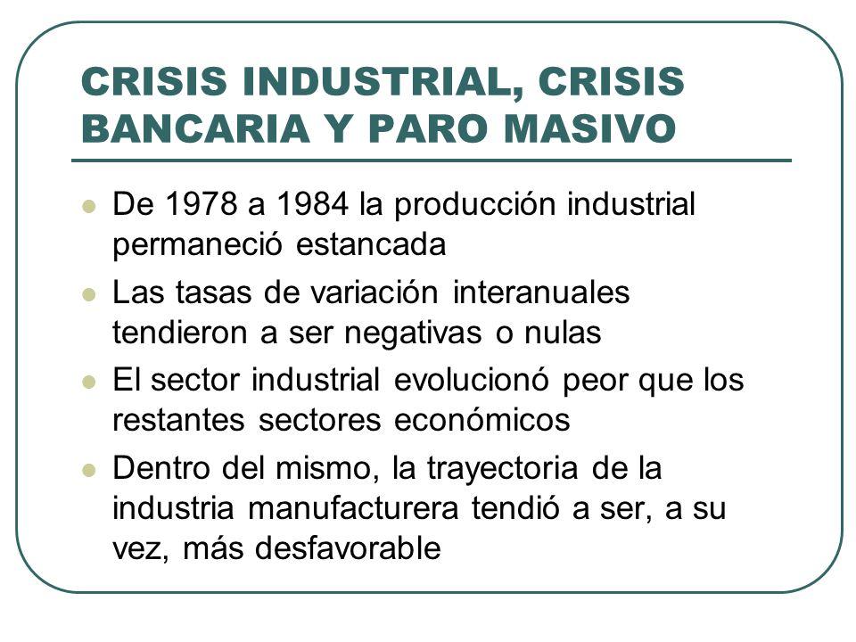 CRISIS INDUSTRIAL, CRISIS BANCARIA Y PARO MASIVO De 1978 a 1984 la producción industrial permaneció estancada Las tasas de variación interanuales tendieron a ser negativas o nulas El sector industrial evolucionó peor que los restantes sectores económicos Dentro del mismo, la trayectoria de la industria manufacturera tendió a ser, a su vez, más desfavorable