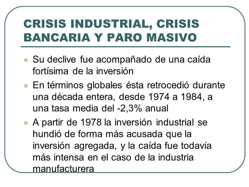 CRISIS INDUSTRIAL, CRISIS BANCARIA Y PARO MASIVO Su declive fue acompañado de una caída fortísima de la inversión En términos globales ésta retrocedió durante una década entera, desde 1974 a 1984, a una tasa media del -2,3% anual A partir de 1978 la inversión industrial se hundió de forma más acusada que la inversión agregada, y la caída fue todavía más intensa en el caso de la industria manufacturera