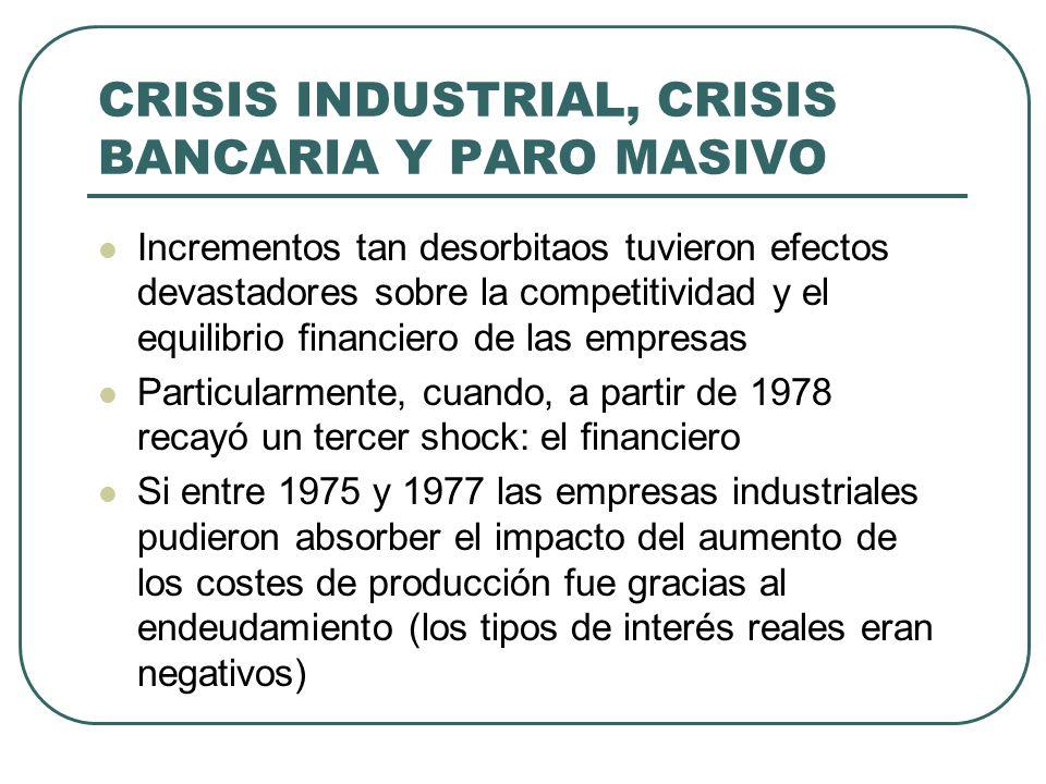 CRISIS INDUSTRIAL, CRISIS BANCARIA Y PARO MASIVO Incrementos tan desorbitaos tuvieron efectos devastadores sobre la competitividad y el equilibrio financiero de las empresas Particularmente, cuando, a partir de 1978 recayó un tercer shock: el financiero Si entre 1975 y 1977 las empresas industriales pudieron absorber el impacto del aumento de los costes de producción fue gracias al endeudamiento (los tipos de interés reales eran negativos)