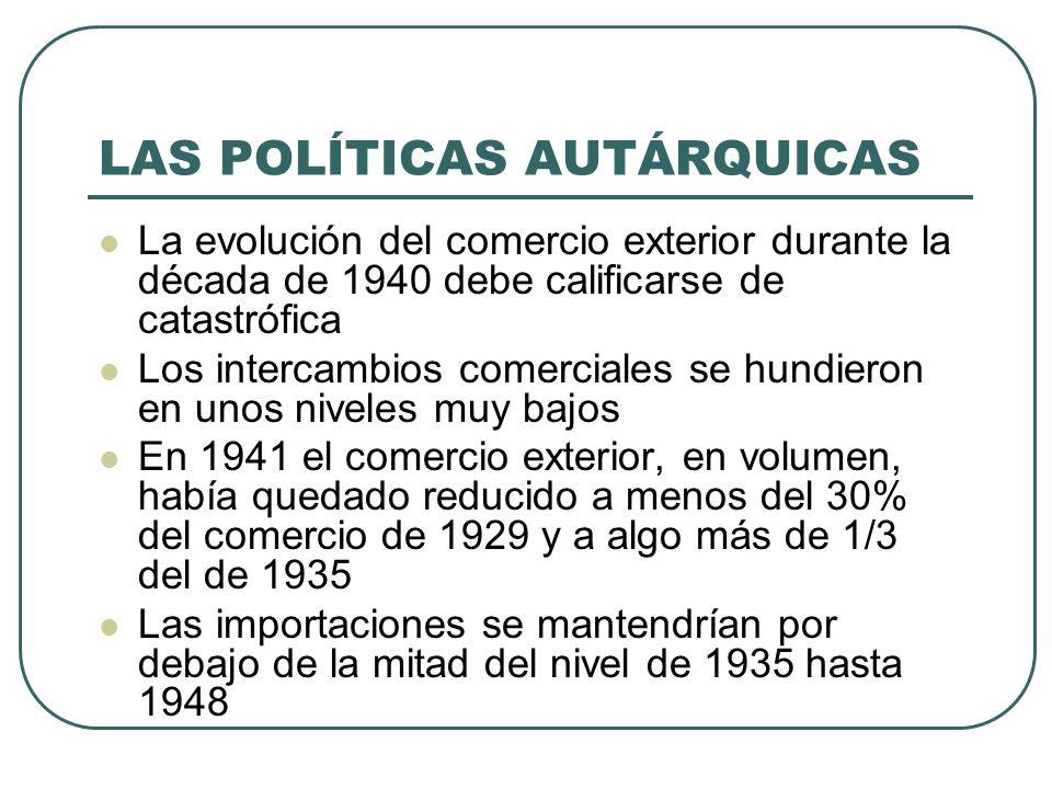 LAS POLÍTICAS AUTÁRQUICAS La evolución del comercio exterior durante la década de 1940 debe calificarse de catastrófica Los intercambios comerciales se hundieron en unos niveles muy bajos En 1941 el comercio exterior, en volumen, había quedado reducido a menos del 30% del comercio de 1929 y a algo más de 1/3 del de 1935 Las importaciones se mantendrían por debajo de la mitad del nivel de 1935 hasta 1948
