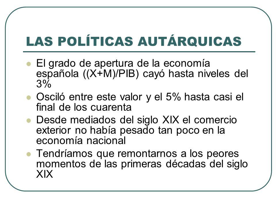 LAS POLÍTICAS AUTÁRQUICAS El grado de apertura de la economía española ((X+M)/PIB) cayó hasta niveles del 3% Osciló entre este valor y el 5% hasta casi el final de los cuarenta Desde mediados del siglo XIX el comercio exterior no había pesado tan poco en la economía nacional Tendríamos que remontarnos a los peores momentos de las primeras décadas del siglo XIX