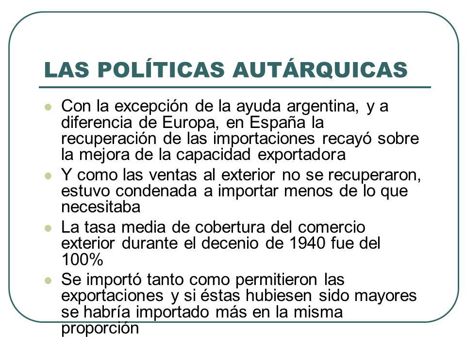 LAS POLÍTICAS AUTÁRQUICAS Con la excepción de la ayuda argentina, y a diferencia de Europa, en España la recuperación de las importaciones recayó sobre la mejora de la capacidad exportadora Y como las ventas al exterior no se recuperaron, estuvo condenada a importar menos de lo que necesitaba La tasa media de cobertura del comercio exterior durante el decenio de 1940 fue del 100% Se importó tanto como permitieron las exportaciones y si éstas hubiesen sido mayores se habría importado más en la misma proporción