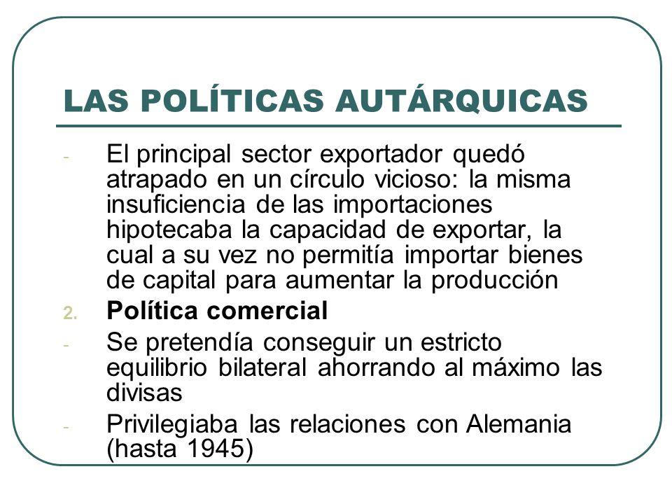 LAS POLÍTICAS AUTÁRQUICAS - El principal sector exportador quedó atrapado en un círculo vicioso: la misma insuficiencia de las importaciones hipotecaba la capacidad de exportar, la cual a su vez no permitía importar bienes de capital para aumentar la producción 2.