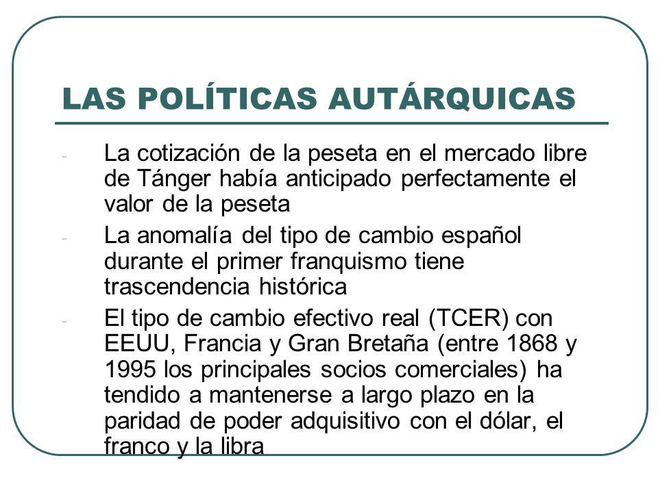 LAS POLÍTICAS AUTÁRQUICAS - La cotización de la peseta en el mercado libre de Tánger había anticipado perfectamente el valor de la peseta - La anomalía del tipo de cambio español durante el primer franquismo tiene trascendencia histórica - El tipo de cambio efectivo real (TCER) con EEUU, Francia y Gran Bretaña (entre 1868 y 1995 los principales socios comerciales) ha tendido a mantenerse a largo plazo en la paridad de poder adquisitivo con el dólar, el franco y la libra