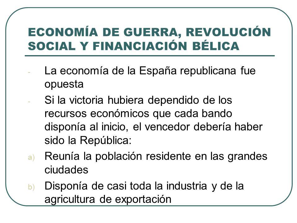 ECONOMÍA DE GUERRA, REVOLUCIÓN SOCIAL Y FINANCIACIÓN BÉLICA - La economía de la España republicana fue opuesta - Si la victoria hubiera dependido de los recursos económicos que cada bando disponía al inicio, el vencedor debería haber sido la República: a) Reunía la población residente en las grandes ciudades b) Disponía de casi toda la industria y de la agricultura de exportación