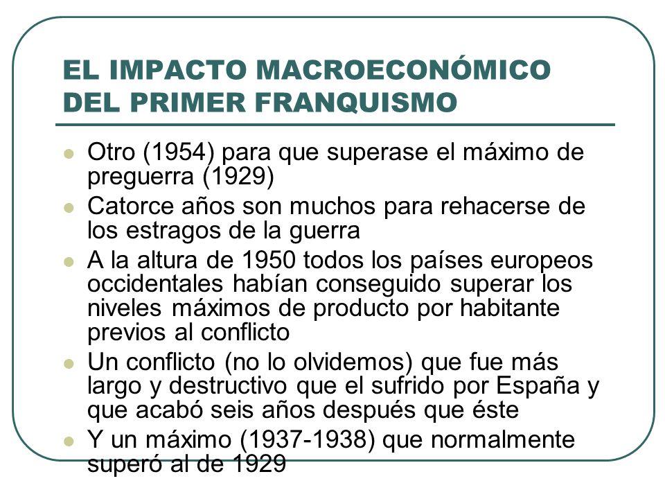 EL IMPACTO MACROECONÓMICO DEL PRIMER FRANQUISMO Otro (1954) para que superase el máximo de preguerra (1929) Catorce años son muchos para rehacerse de los estragos de la guerra A la altura de 1950 todos los países europeos occidentales habían conseguido superar los niveles máximos de producto por habitante previos al conflicto Un conflicto (no lo olvidemos) que fue más largo y destructivo que el sufrido por España y que acabó seis años después que éste Y un máximo (1937-1938) que normalmente superó al de 1929