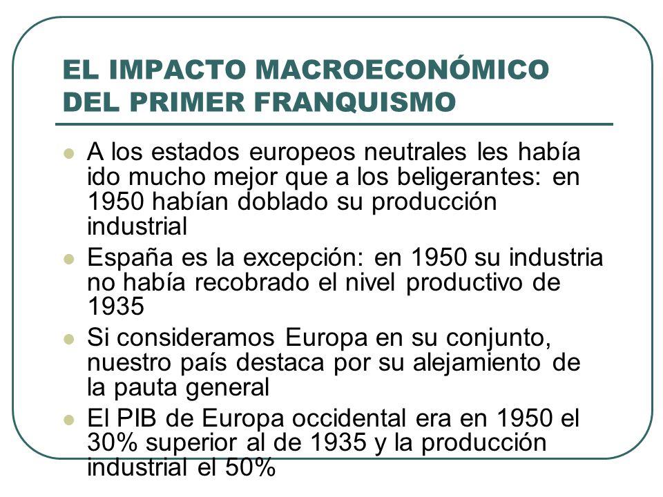 EL IMPACTO MACROECONÓMICO DEL PRIMER FRANQUISMO A los estados europeos neutrales les había ido mucho mejor que a los beligerantes: en 1950 habían doblado su producción industrial España es la excepción: en 1950 su industria no había recobrado el nivel productivo de 1935 Si consideramos Europa en su conjunto, nuestro país destaca por su alejamiento de la pauta general El PIB de Europa occidental era en 1950 el 30% superior al de 1935 y la producción industrial el 50%