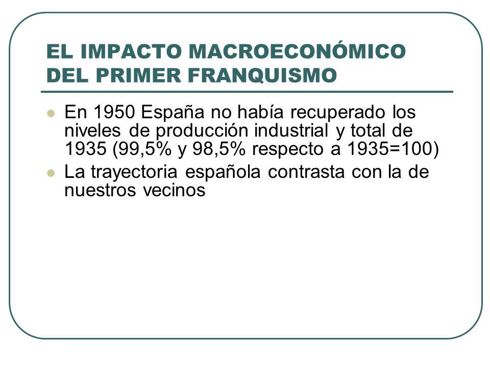 EL IMPACTO MACROECONÓMICO DEL PRIMER FRANQUISMO En 1950 España no había recuperado los niveles de producción industrial y total de 1935 (99,5% y 98,5% respecto a 1935=100) La trayectoria española contrasta con la de nuestros vecinos