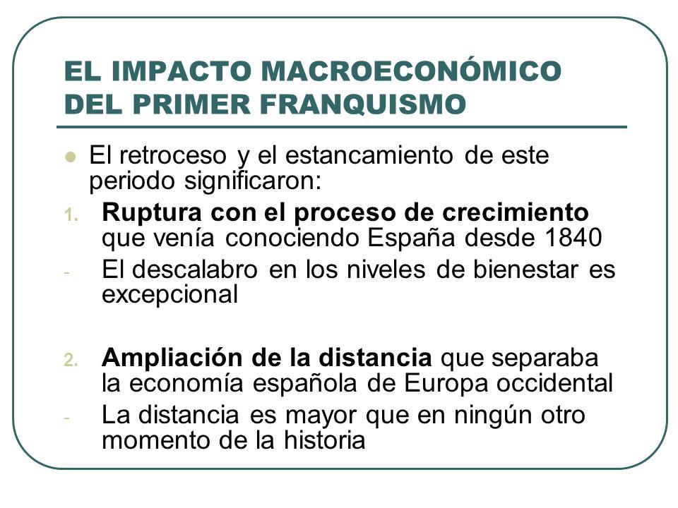EL IMPACTO MACROECONÓMICO DEL PRIMER FRANQUISMO El retroceso y el estancamiento de este periodo significaron: 1.