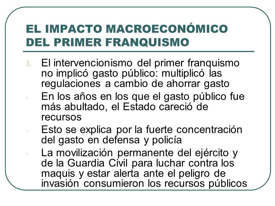EL IMPACTO MACROECONÓMICO DEL PRIMER FRANQUISMO 3.
