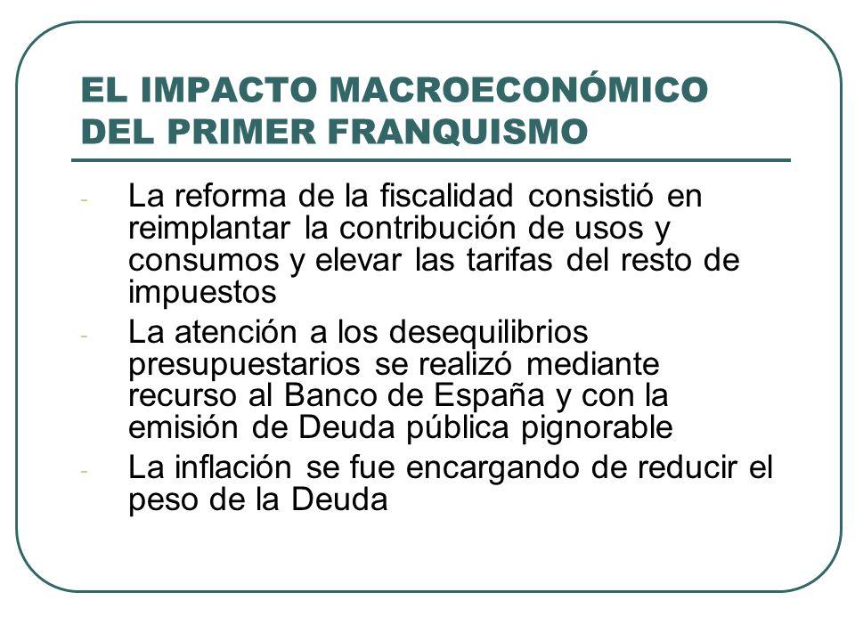 EL IMPACTO MACROECONÓMICO DEL PRIMER FRANQUISMO - La reforma de la fiscalidad consistió en reimplantar la contribución de usos y consumos y elevar las tarifas del resto de impuestos - La atención a los desequilibrios presupuestarios se realizó mediante recurso al Banco de España y con la emisión de Deuda pública pignorable - La inflación se fue encargando de reducir el peso de la Deuda
