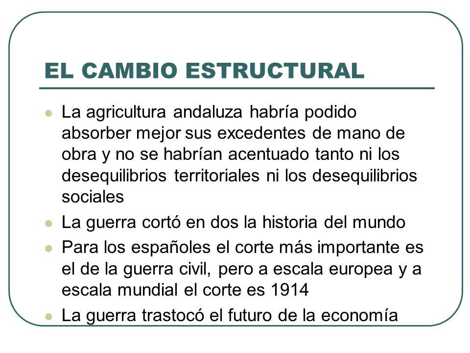 EL CAMBIO ESTRUCTURAL La agricultura andaluza habría podido absorber mejor sus excedentes de mano de obra y no se habrían acentuado tanto ni los deseq