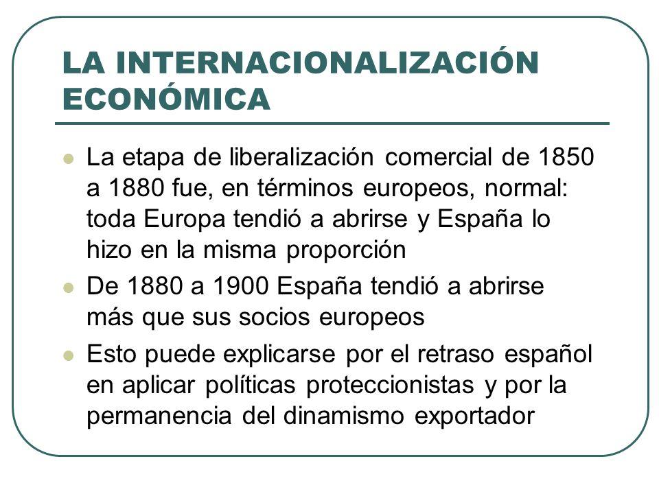 LA INTERNACIONALIZACIÓN ECONÓMICA La etapa de liberalización comercial de 1850 a 1880 fue, en términos europeos, normal: toda Europa tendió a abrirse