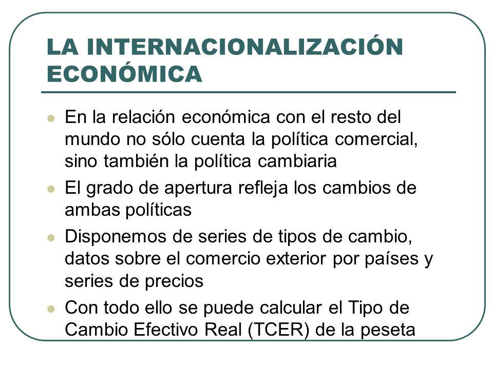 LA INTERNACIONALIZACIÓN ECONÓMICA En la relación económica con el resto del mundo no sólo cuenta la política comercial, sino también la política cambi