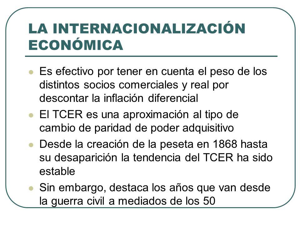 LA INTERNACIONALIZACIÓN ECONÓMICA Es efectivo por tener en cuenta el peso de los distintos socios comerciales y real por descontar la inflación difere