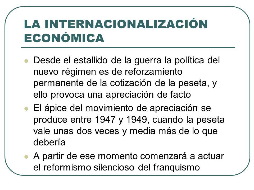LA INTERNACIONALIZACIÓN ECONÓMICA Desde el estallido de la guerra la política del nuevo régimen es de reforzamiento permanente de la cotización de la