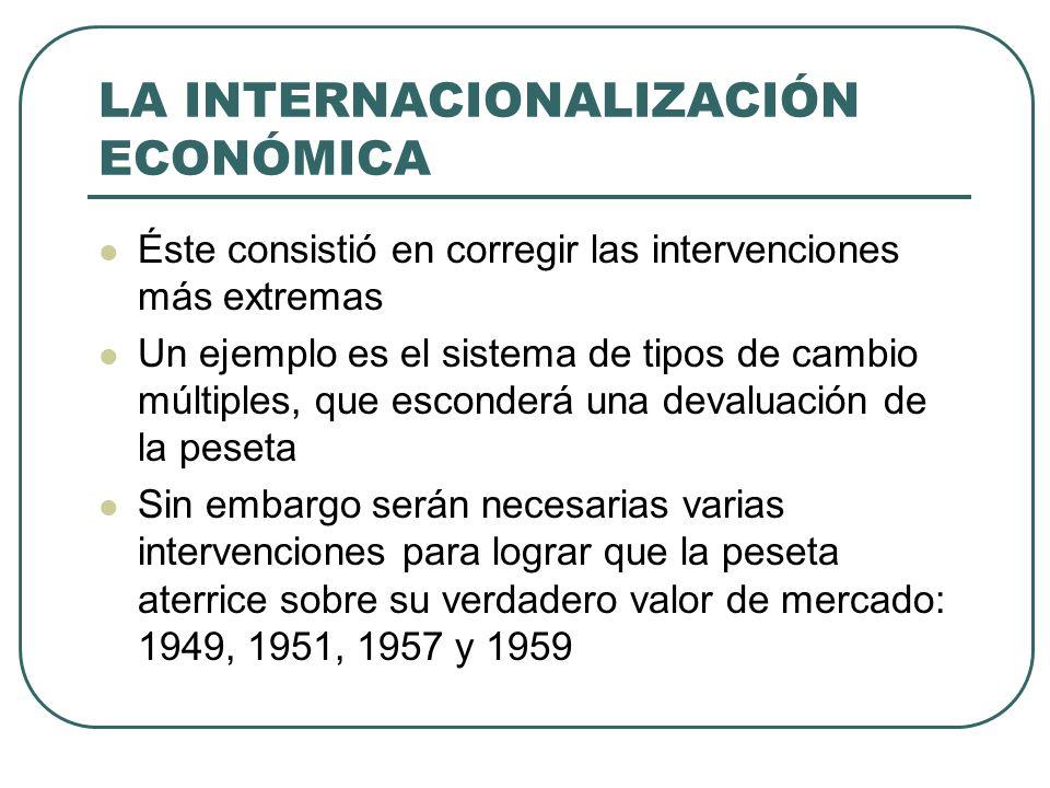 LA INTERNACIONALIZACIÓN ECONÓMICA Éste consistió en corregir las intervenciones más extremas Un ejemplo es el sistema de tipos de cambio múltiples, qu