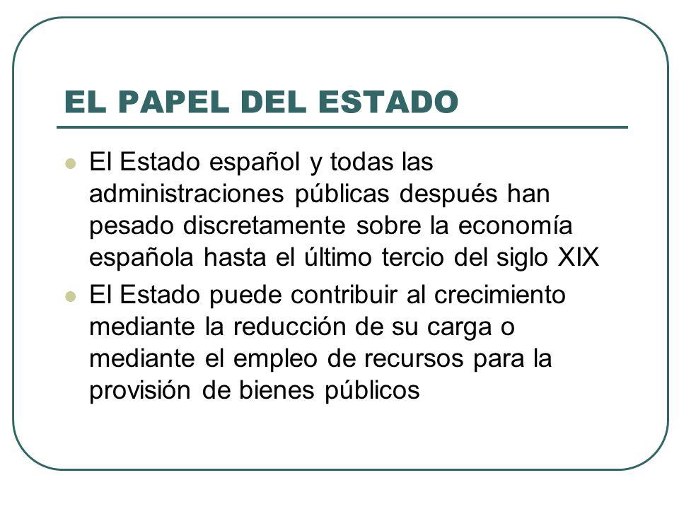 EL PAPEL DEL ESTADO El Estado español y todas las administraciones públicas después han pesado discretamente sobre la economía española hasta el últim