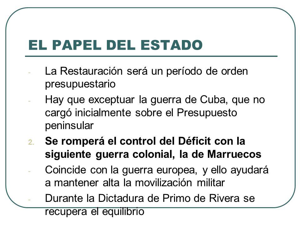 EL PAPEL DEL ESTADO - La Restauración será un período de orden presupuestario - Hay que exceptuar la guerra de Cuba, que no cargó inicialmente sobre e