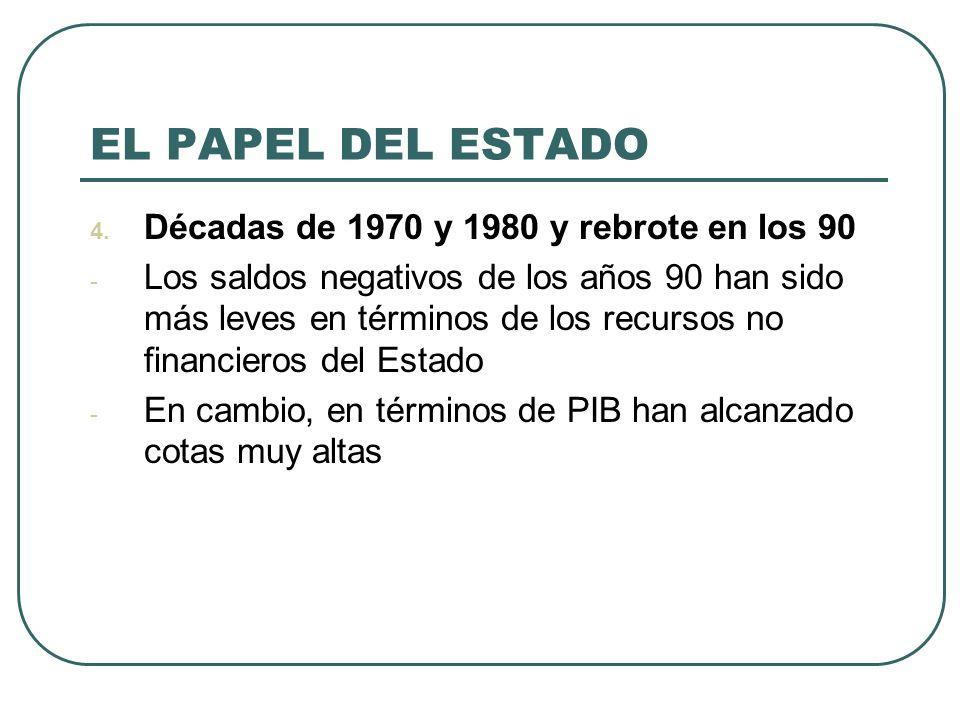 EL PAPEL DEL ESTADO 4. Décadas de 1970 y 1980 y rebrote en los 90 - Los saldos negativos de los años 90 han sido más leves en términos de los recursos