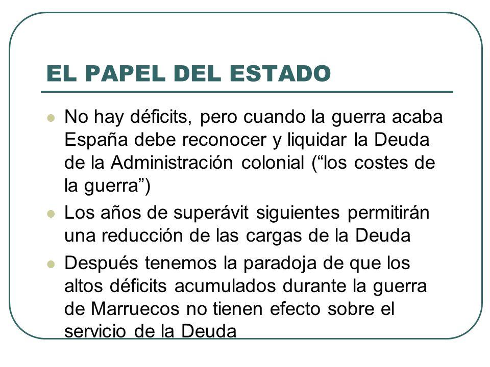 EL PAPEL DEL ESTADO No hay déficits, pero cuando la guerra acaba España debe reconocer y liquidar la Deuda de la Administración colonial (los costes d