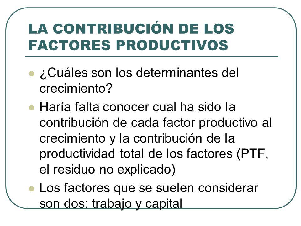 LA CONTRIBUCIÓN DE LOS FACTORES PRODUCTIVOS ¿Cuáles son los determinantes del crecimiento? Haría falta conocer cual ha sido la contribución de cada fa